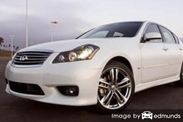 Insurance rates Infiniti M45 in Seattle